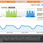 Nouveau Google Analytics