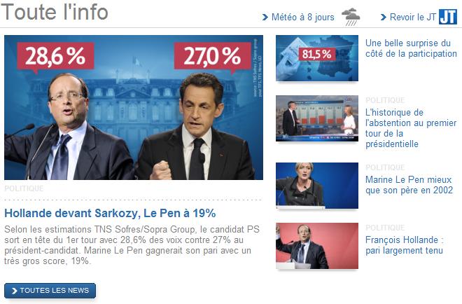 Le premier tour de 2012 selon TF1