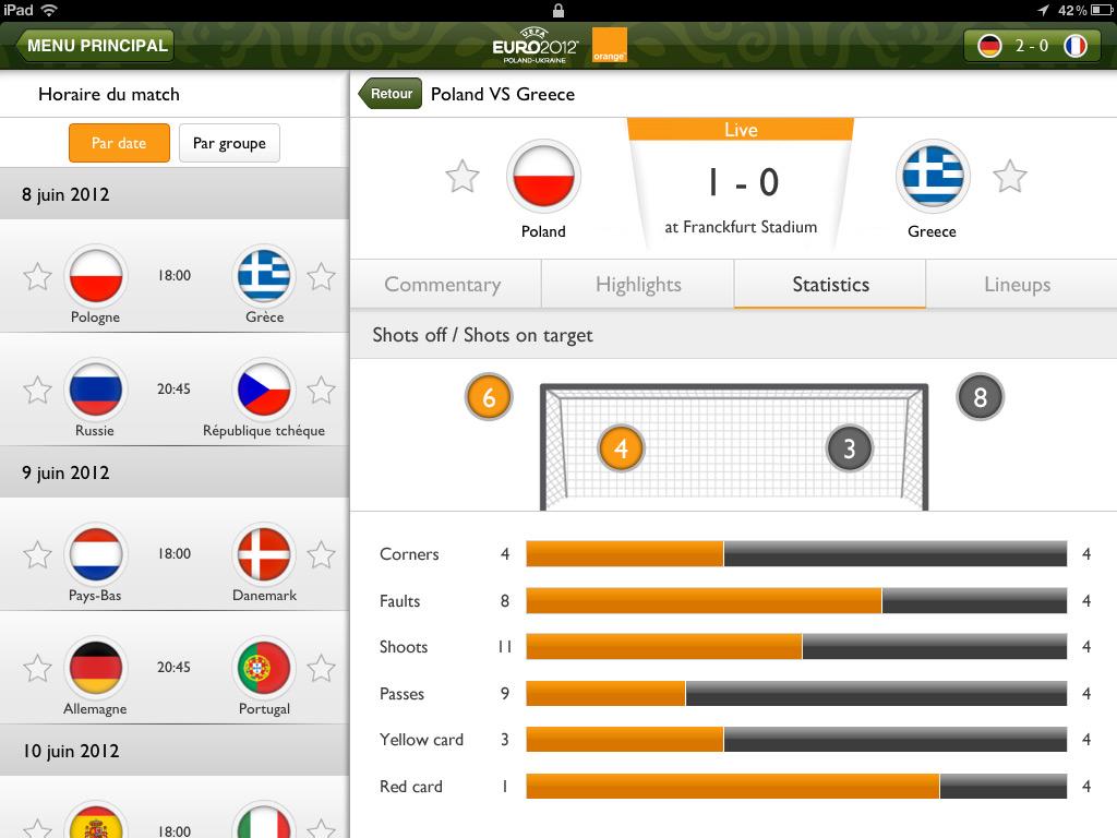 L'appli UEFA Euro 2012 sur un iPad, un cadeau sympa pour la fête des pères...