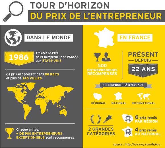 ey-france-eoy-2014-tout-d-horizon