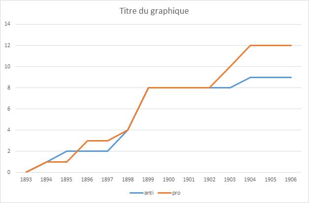 graph hll 2
