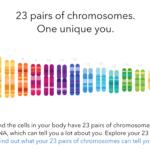 J'ai confié mon ADN à 23andme et voici ce que cela raconte…