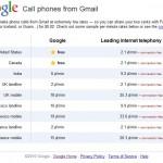 La téléphonie selon Google