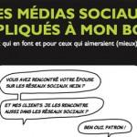 """""""Les médias sociaux expliqués à mon boss"""" en téléchargement sur Locita"""