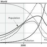 Dennis Meadows et les Limites de la croissance