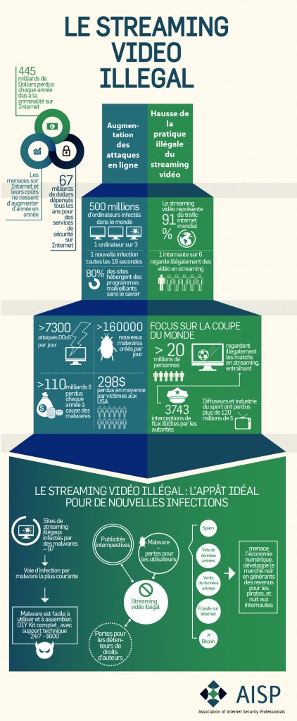 Illegal Video Streaming - Graphic - FR
